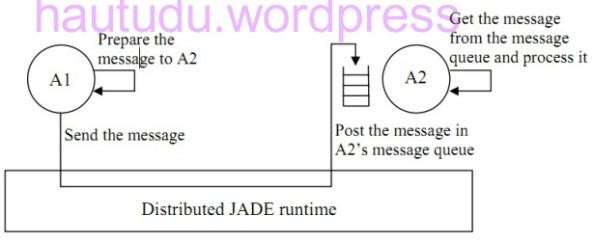 jtable_beginner_p3_1
