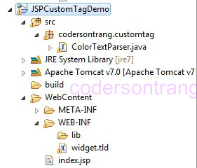 codersontrang_JSP_CustomTag_2